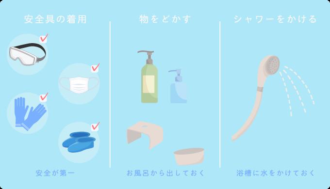 お風呂のカビ掃除の手順1