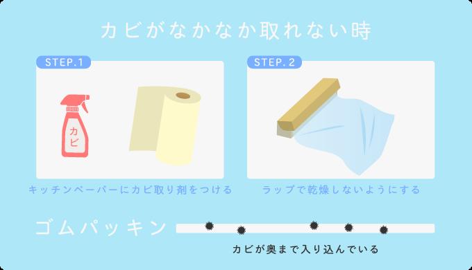 お風呂のカビ掃除の手順7