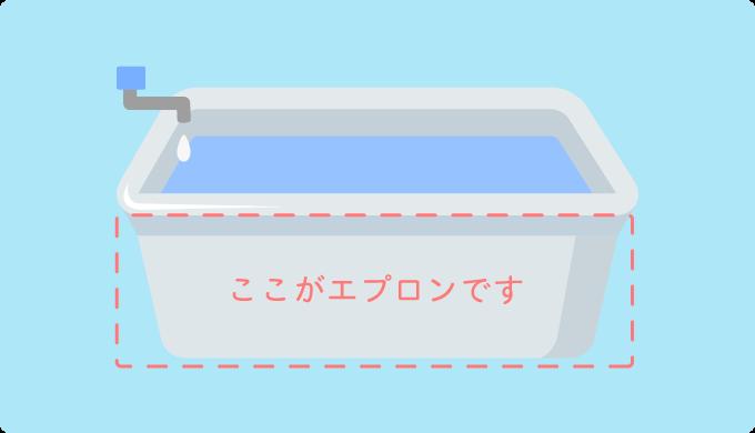 お風呂の浴槽のエプロン