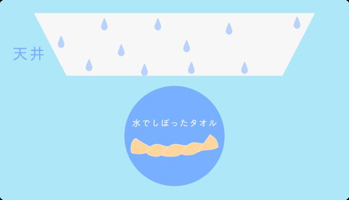お風呂の天井についた水分をタオルで拭き上げる