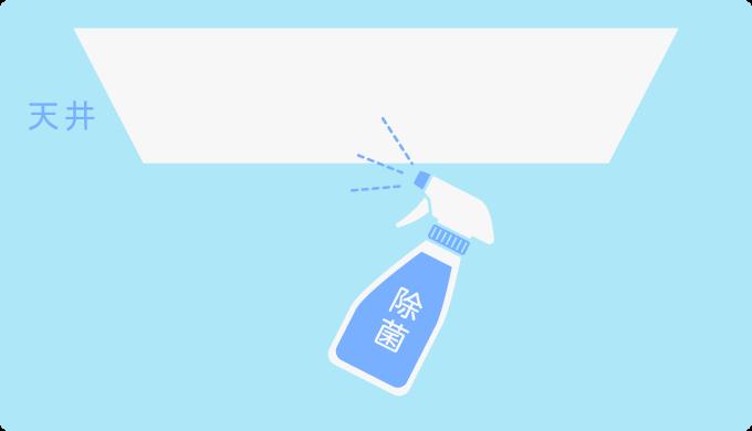 お風呂の天井に除菌剤を吹き付ける