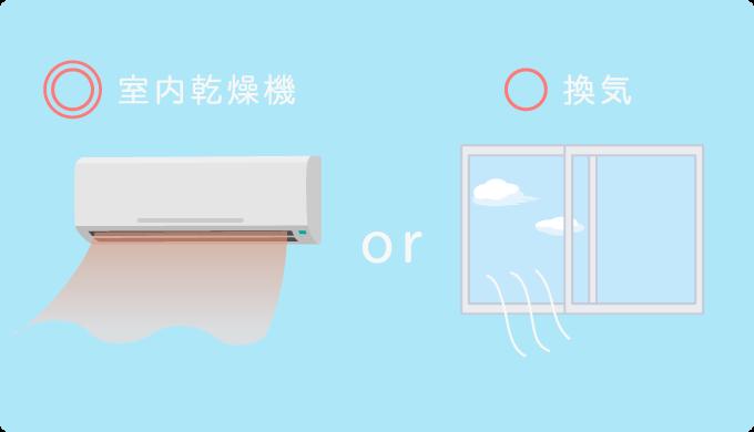 お風呂を乾燥させるために室内乾燥機や換気を行う