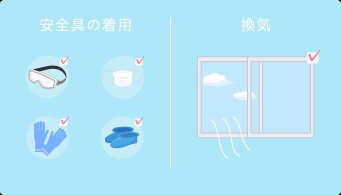 お風呂のカビ掃除でキッチンハイターを使う準備