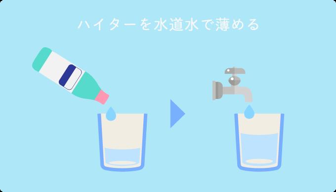 キッチンハイターを水道水で薄める