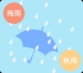 梅雨と秋雨