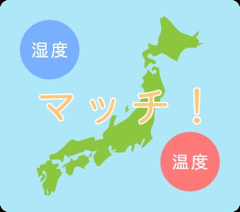 日本はカビにとって湿度と温度が最適