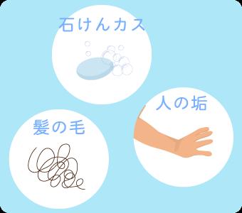 お風呂にあるカビの栄養源
